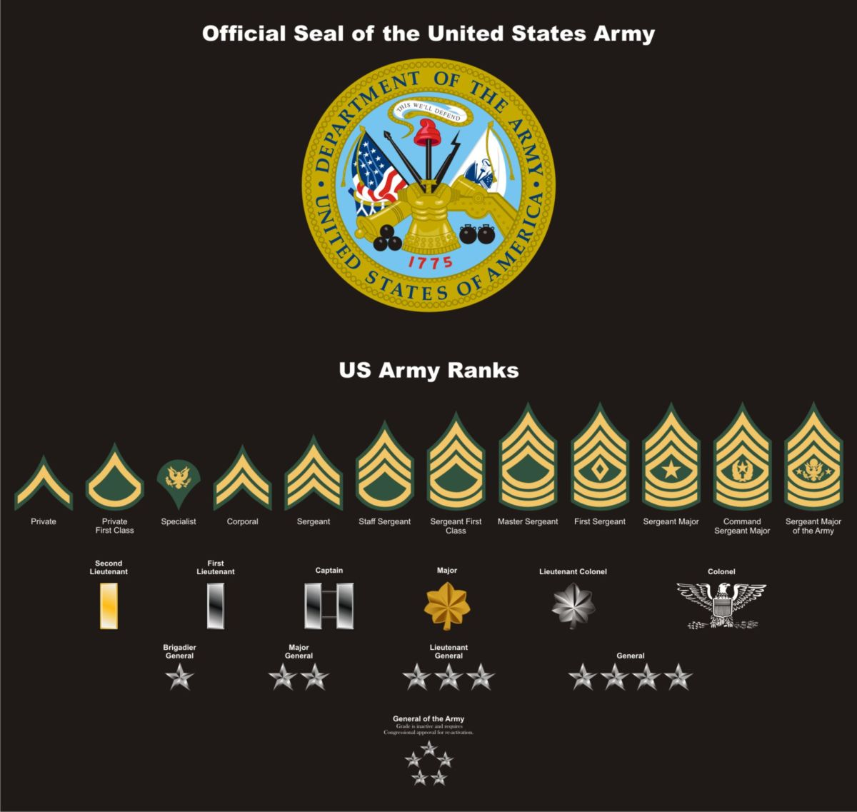 Custom Ranks - Military Names