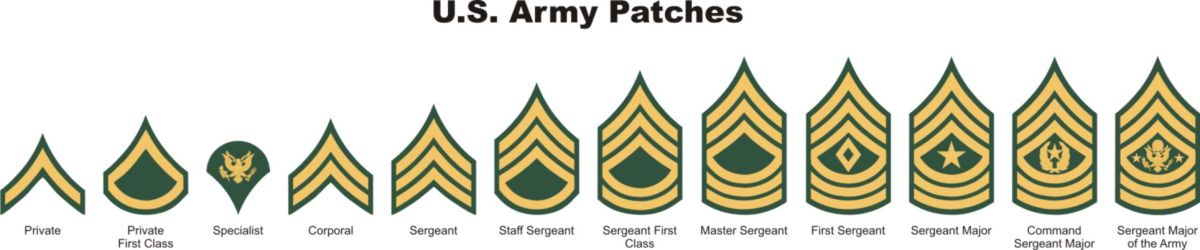 U.S. Army Patches vectored.