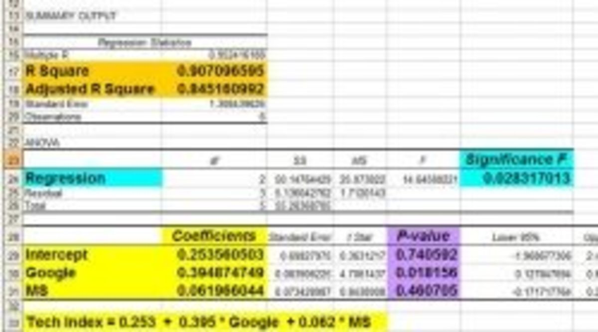how-to-quickly-read-the-output-of-regression-in-excel