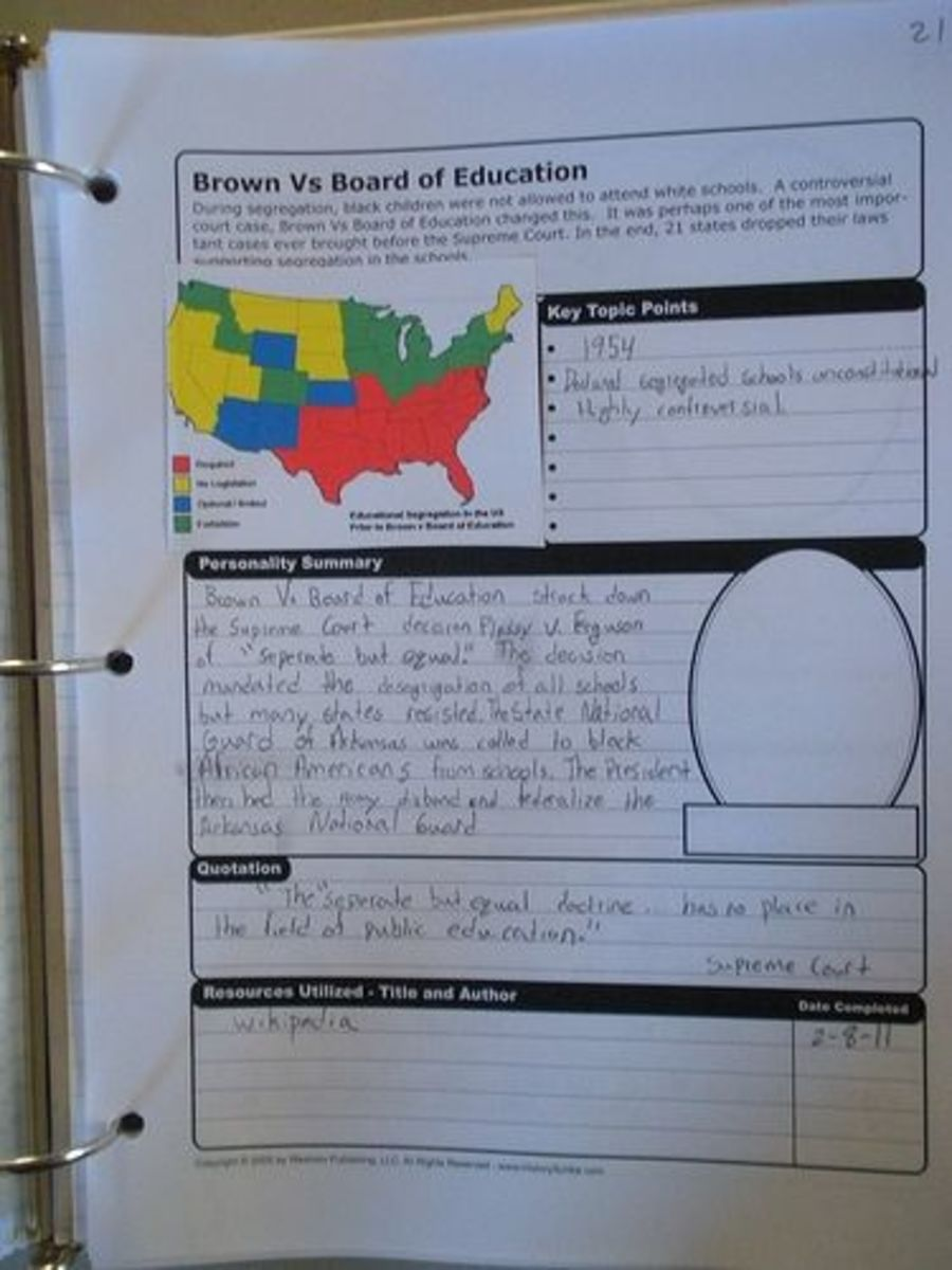 Government Notebook Pages-History Scholar