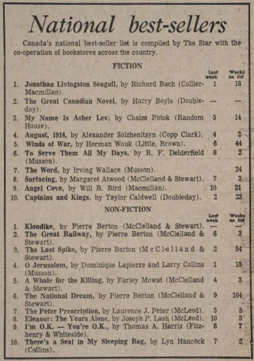 This bestseller list is from September 1972 when 4 of Bertons books were bestsellers. The Klondike, The Great Railway, The :Last Spike and the National Dream