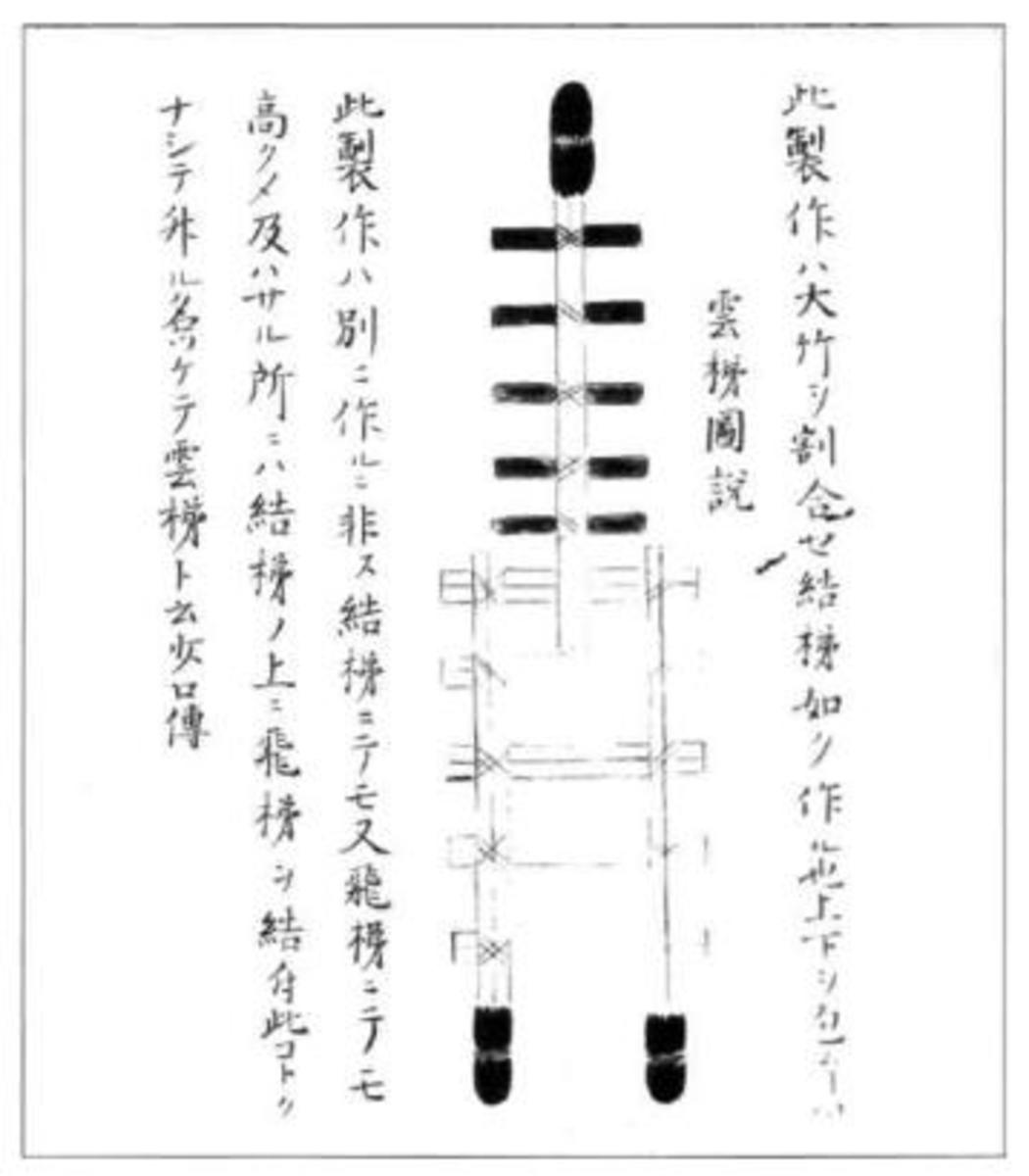 Light-weight ladder with a hinged section for climbing walls. Illustration form Bansen Shukai. Click to enlarge.