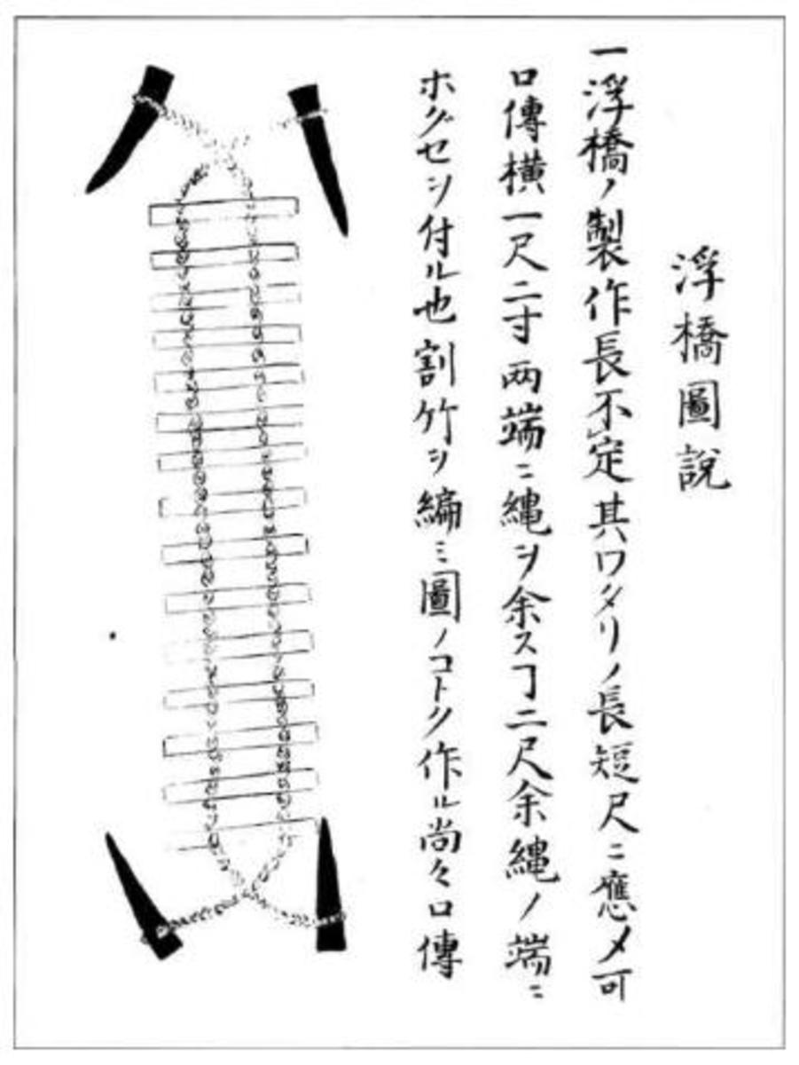 Rope ladder with wooden slats, illustrated in Bansen Shukai. It was used to be affixed across a gap or moat for others to cross. Click to enlarge.