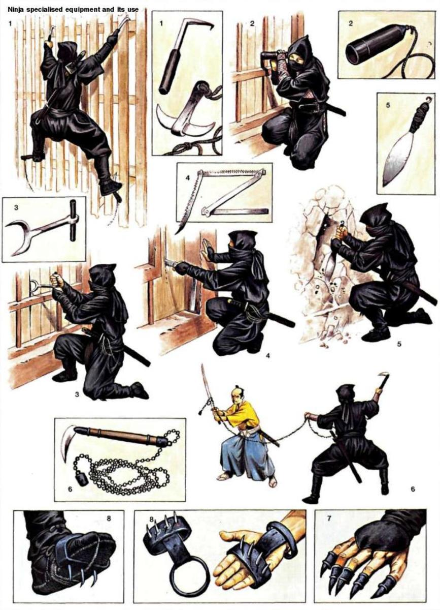 Specialised Ninja Equipment and Gear