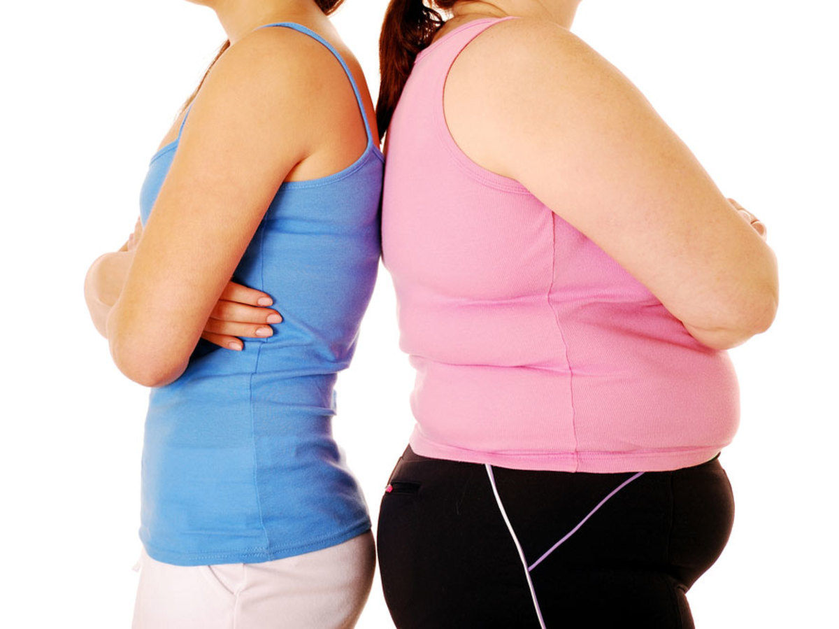 The Best Weight Loss Secret - The really lazy way to lose those lbs!