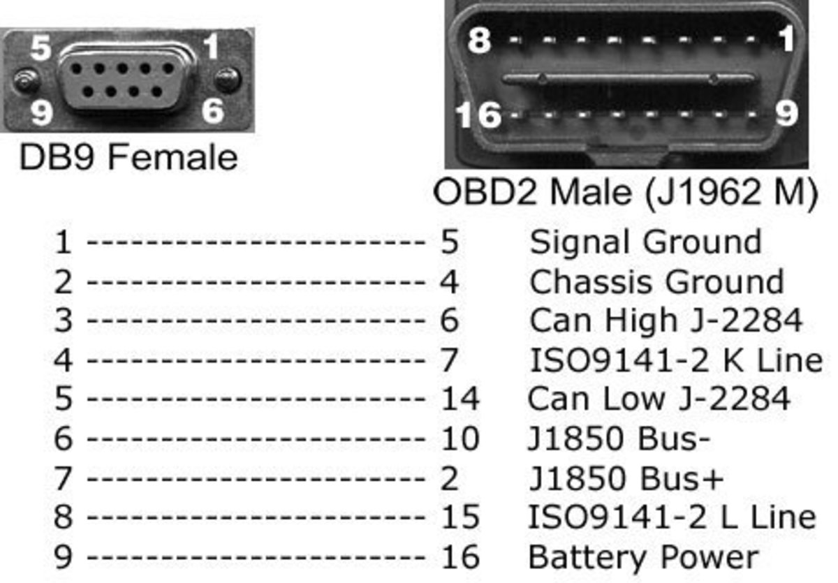 obd ii connector wiring diagram wiring diagram and schematic design has anyone tried using propellers canbus or other vehicle obd ii adapter wiring diagram