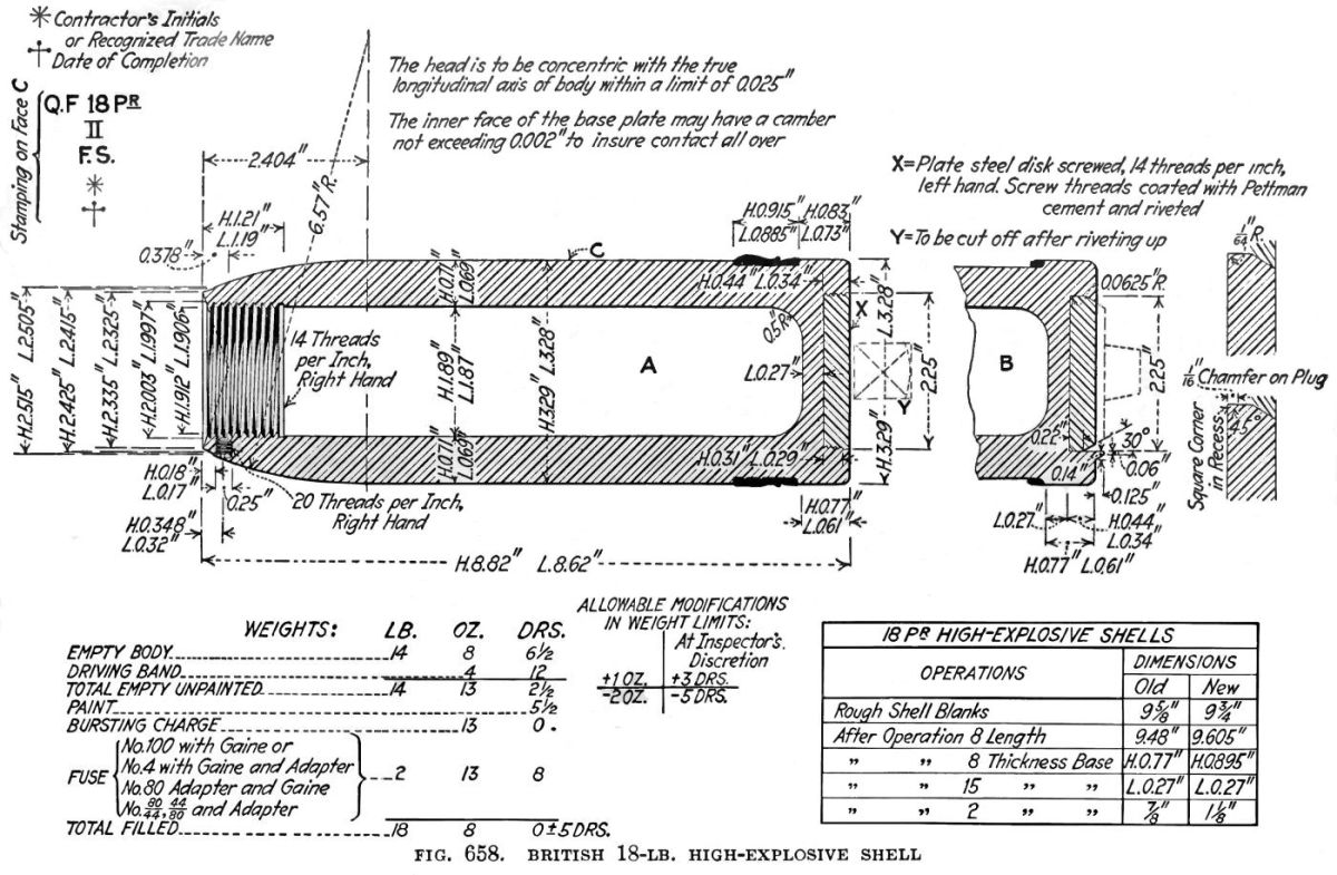 Diagram showing dimensions of Mk II HE shell commonly used in World War I