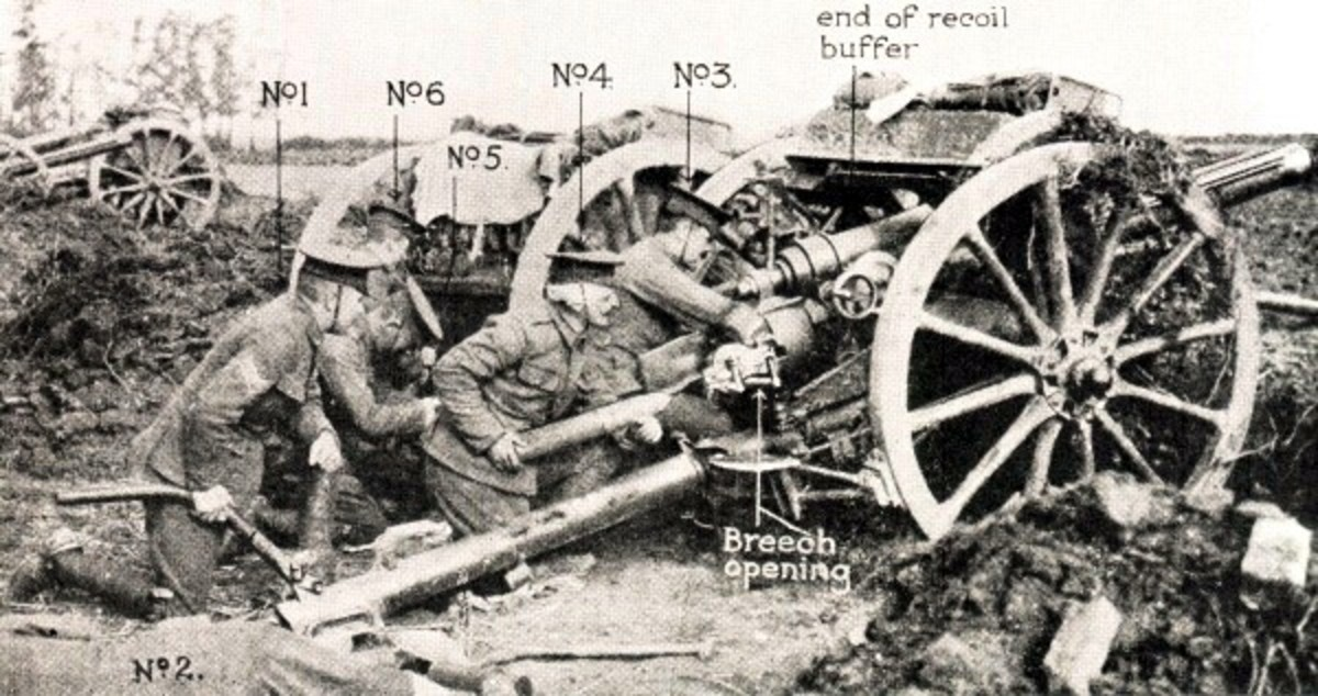 18 pounder and Crew Descriptions: No.1 (the sergeant), with his hand on the spade, gives instructions to the rest of the detachment. No.2 : At the actual moment when this picture was taken No.2 was lying down. If the gun were actually firing his posi