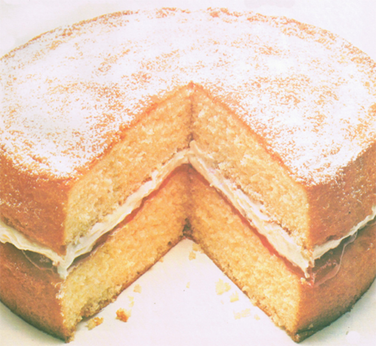 The Universal Cake Recipe- One size fits all