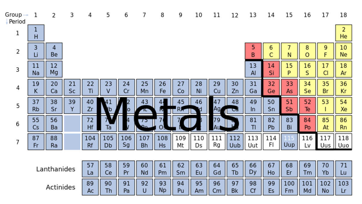 Most of the elements in the Periodic Table are metals. Everything to the left of the thick black line is a metal. Metals have specific properties that make them 'metal.'