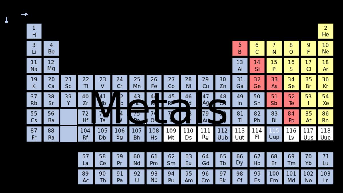 Are Most Elements Liquid At Room Temperature