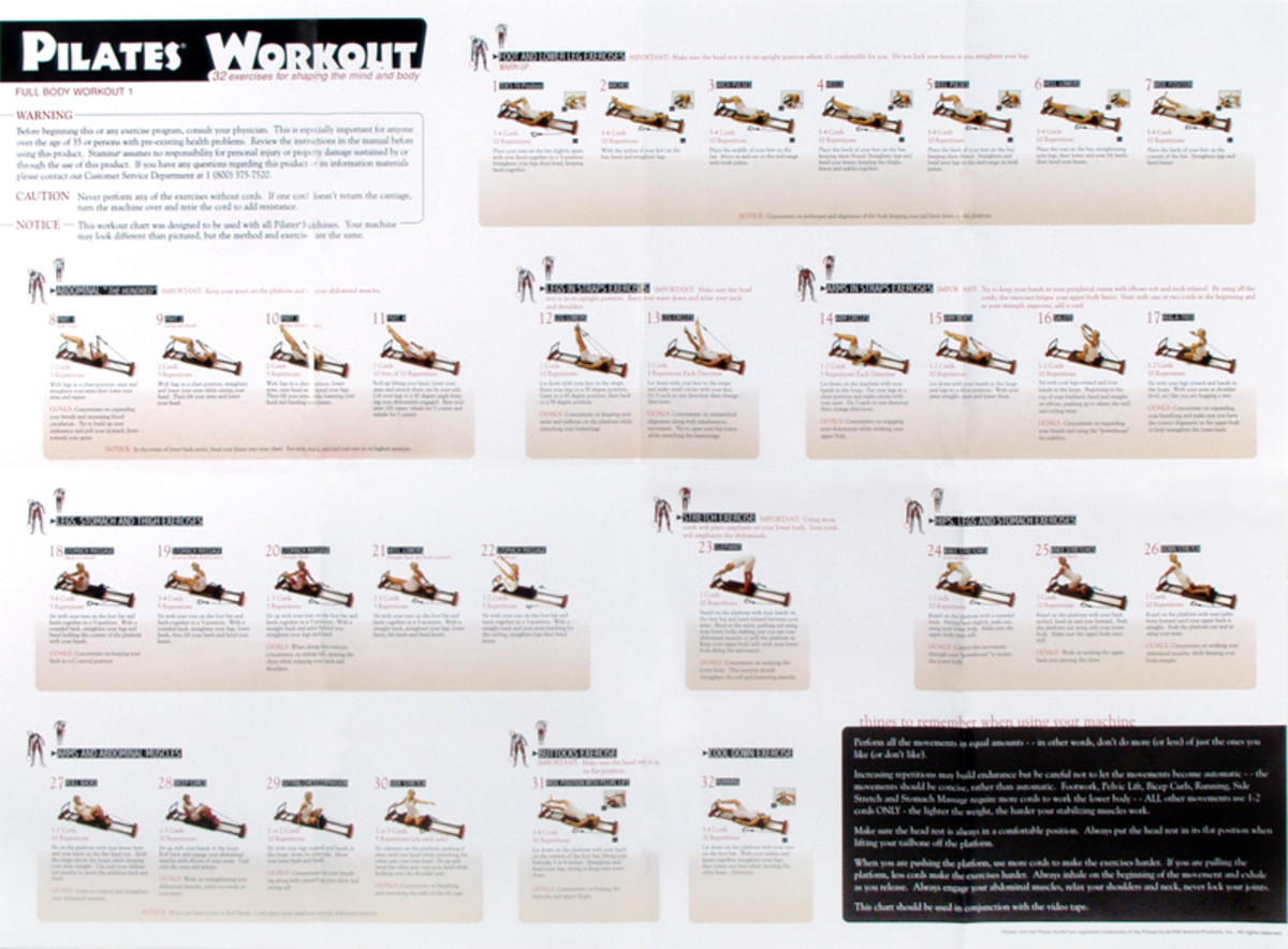 Pilates Chart of Exercises Using Reformer