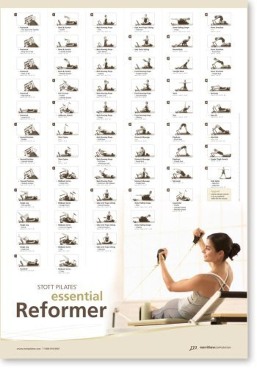 pilates-posters