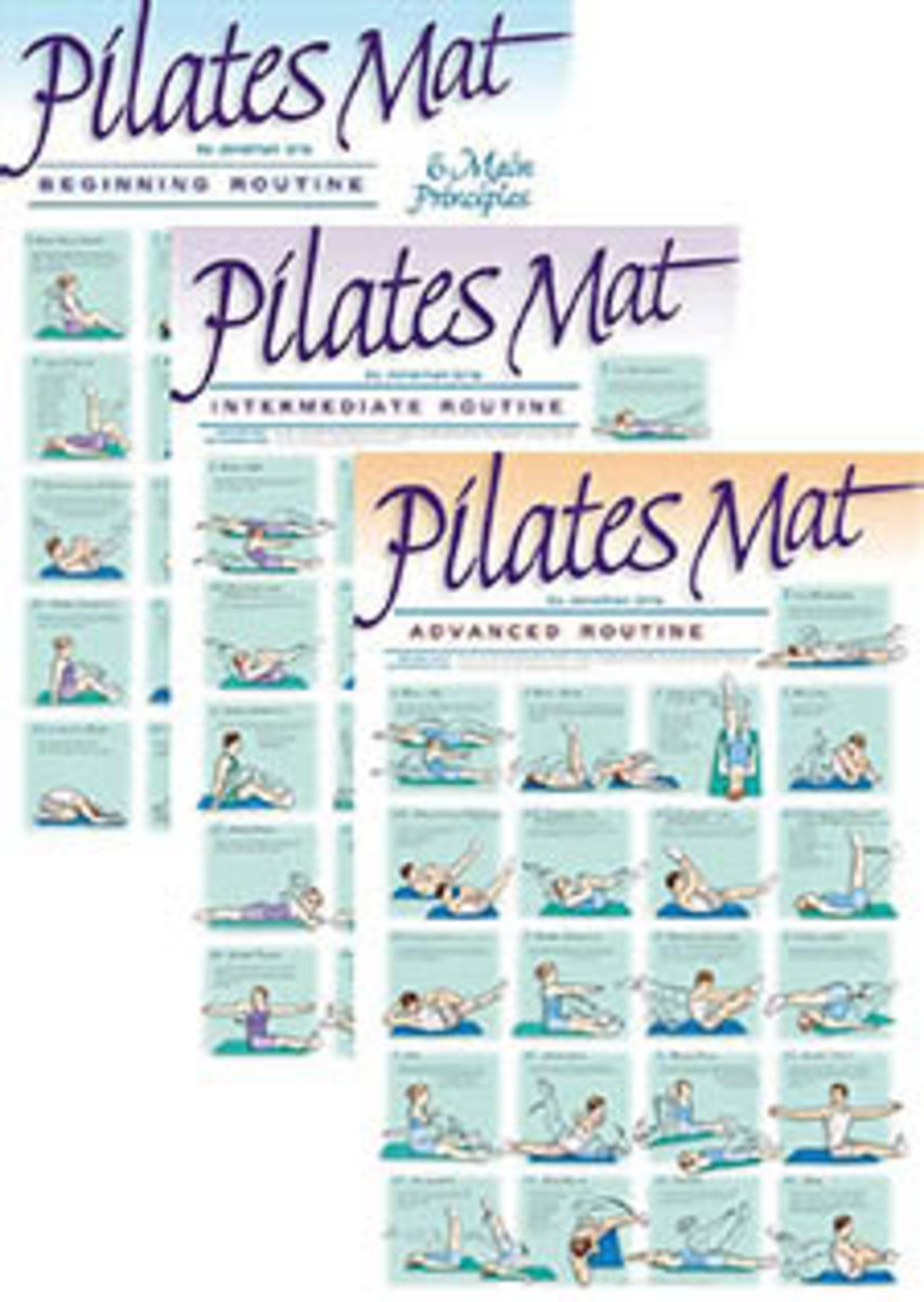 Pilates Mat Exercise Poster