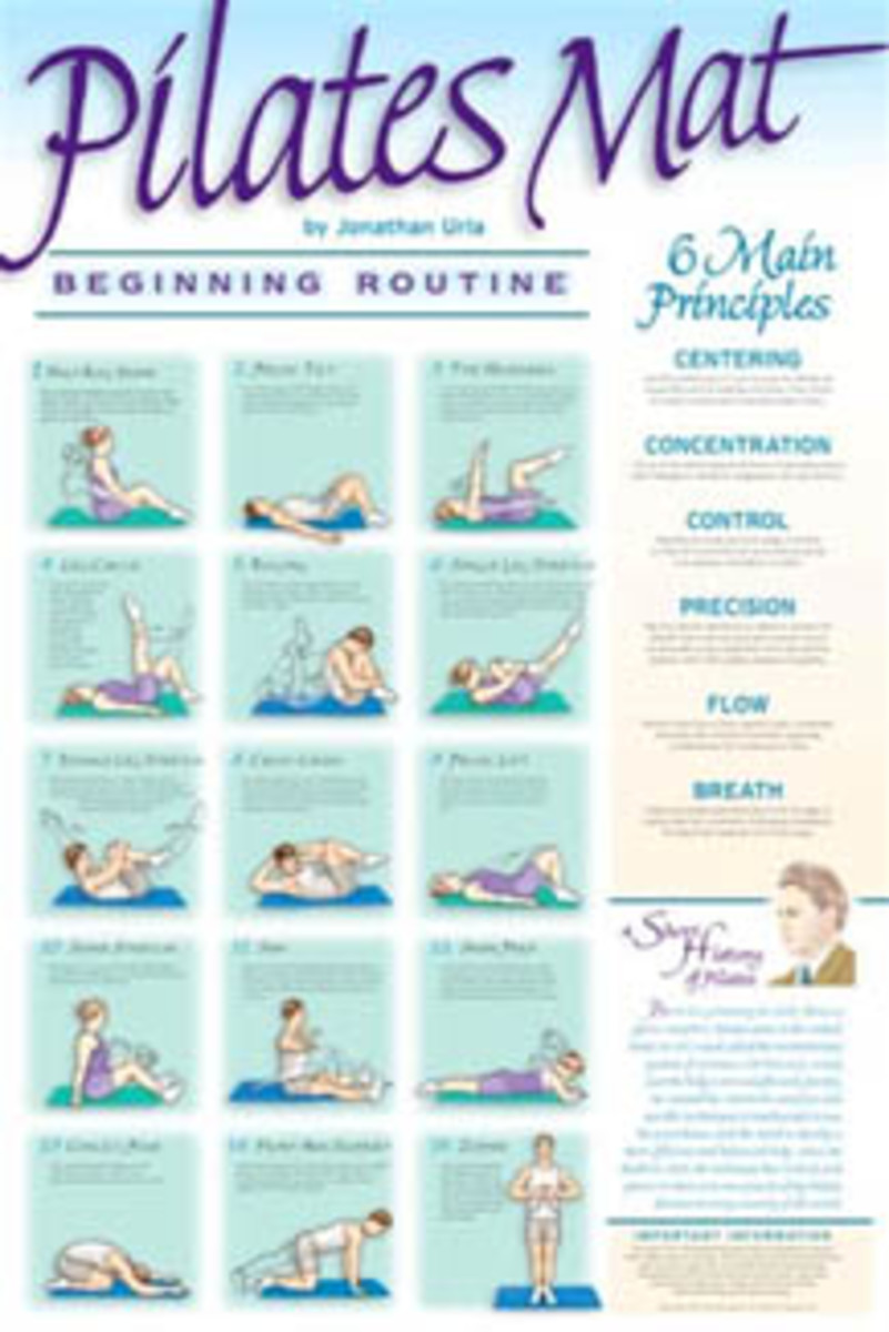 Pilates Exercise Chart