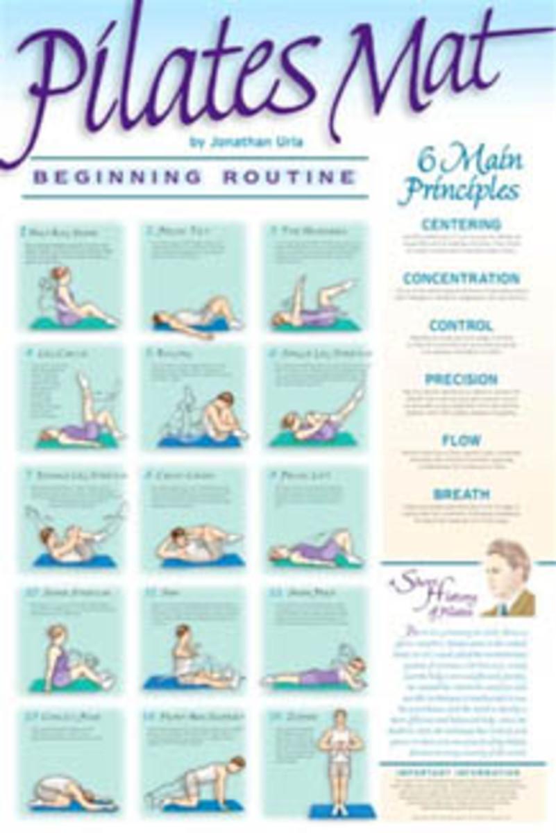 Pilates Exercise Chart