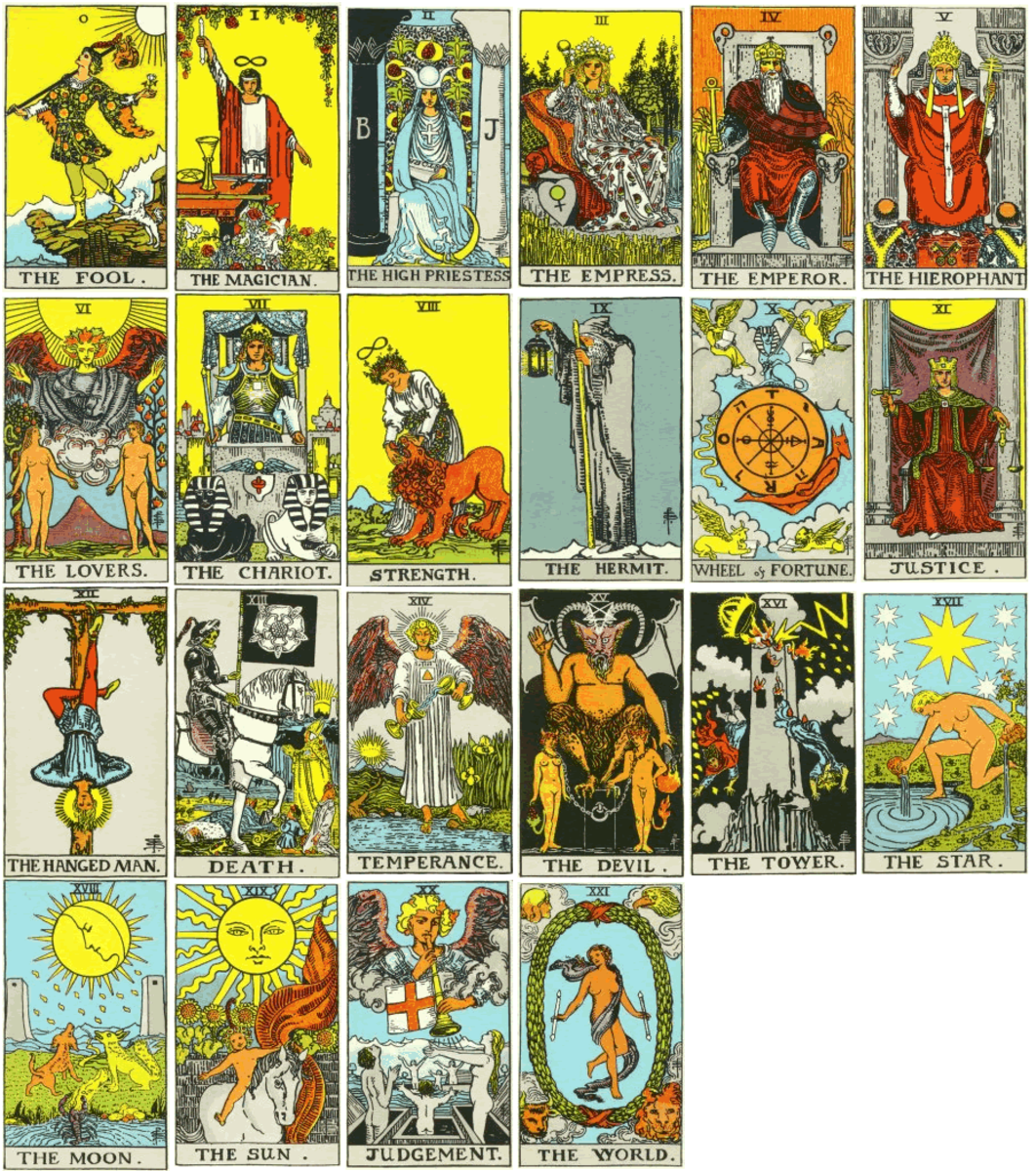 Reasons why you should Never Look at Tarot Cards
