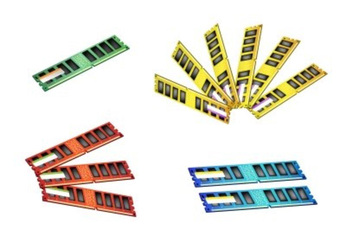 RAM of Computer