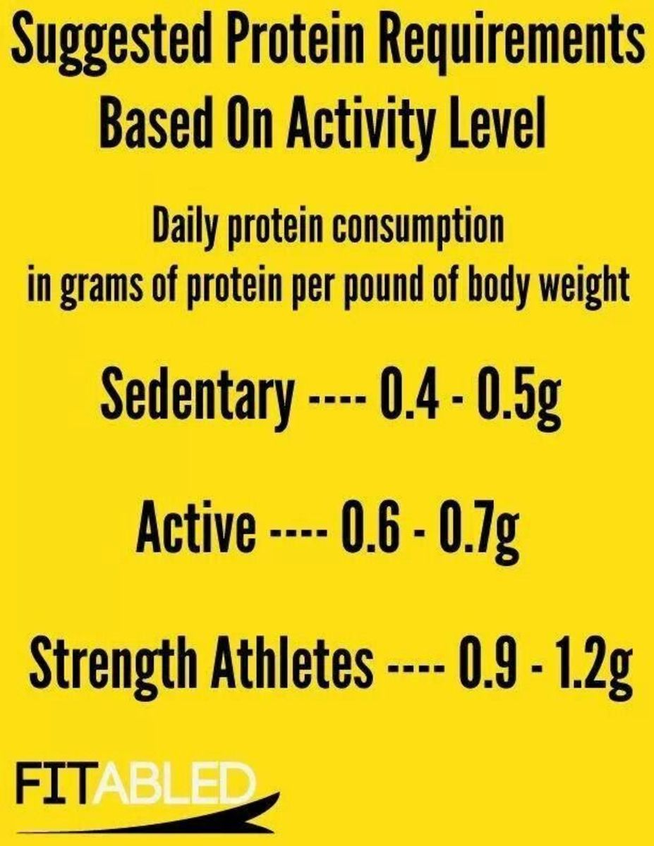 how-much-protein-does-your-body-need
