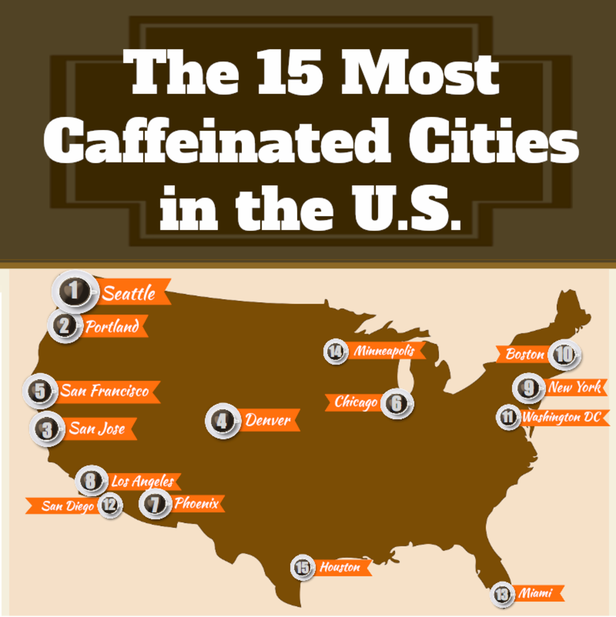 Demographics of Tea vs Coffee Drinkers in the US