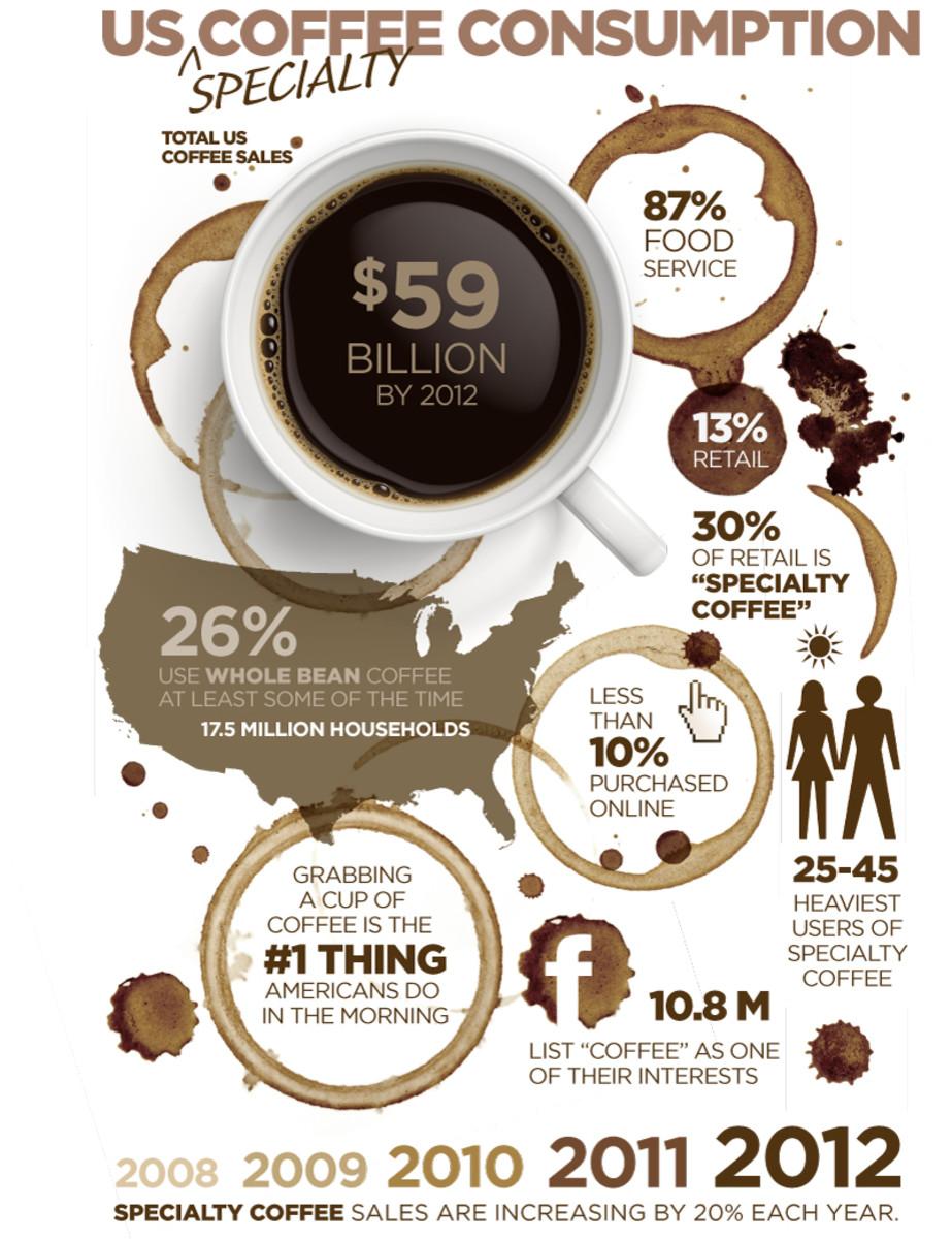 demographics-of-tea-vs-coffee-drinkers-in-the-us