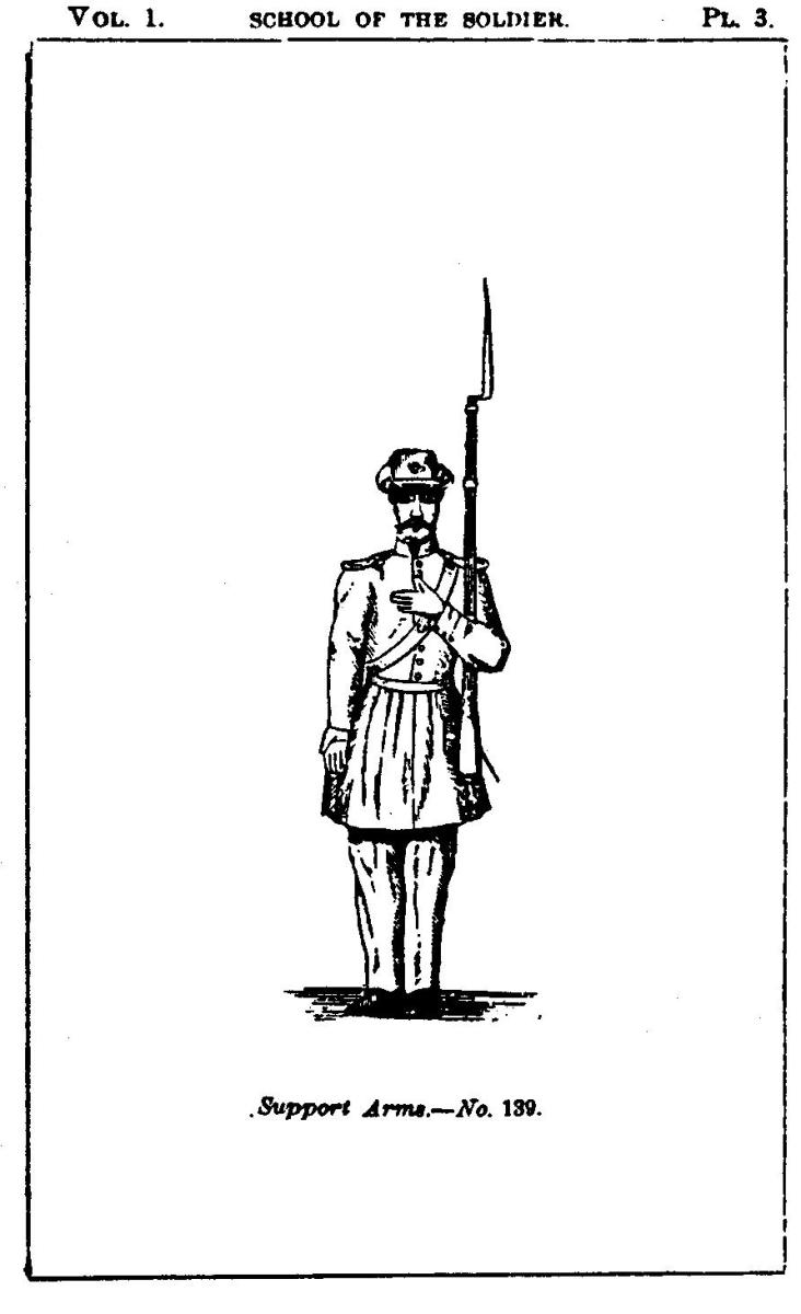 Hardee's Manual - Support Arms