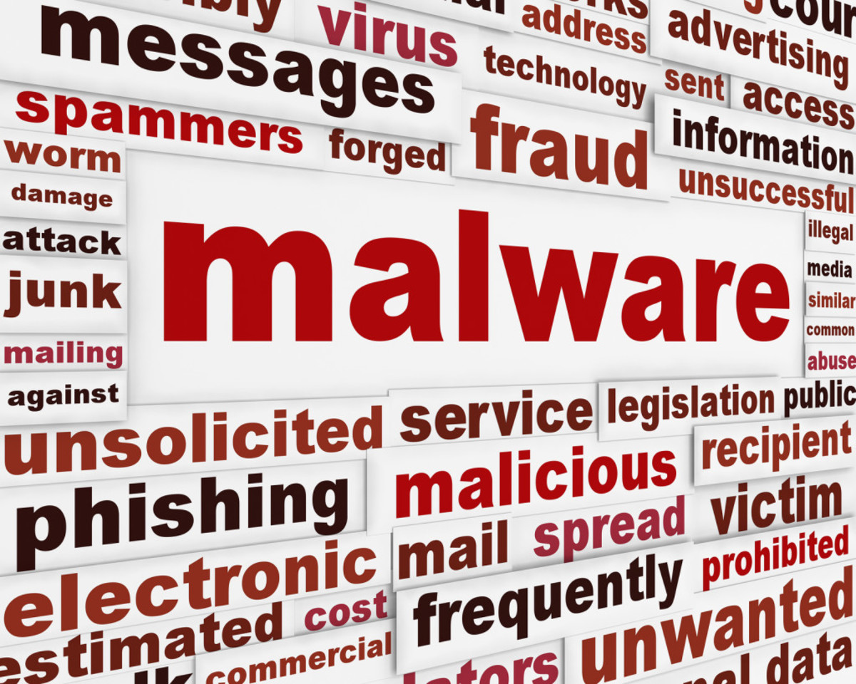 Malware - malicious software