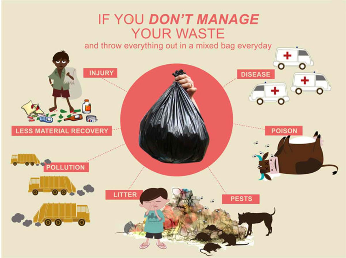 zero-waste-management