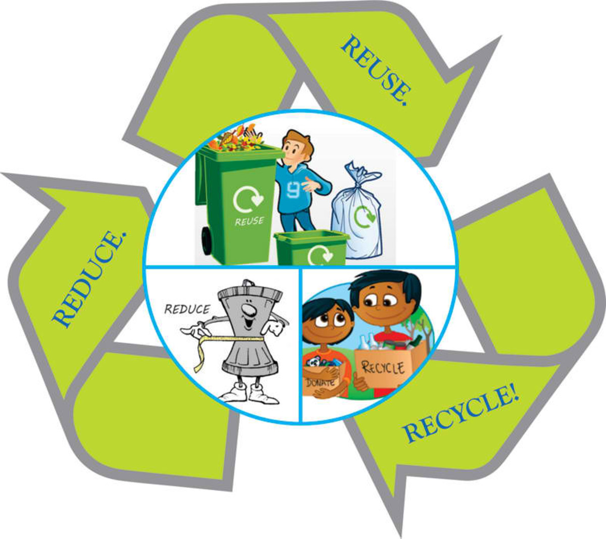 To send less trash to polluting dumps through adapting the 3Rs of Waste Management