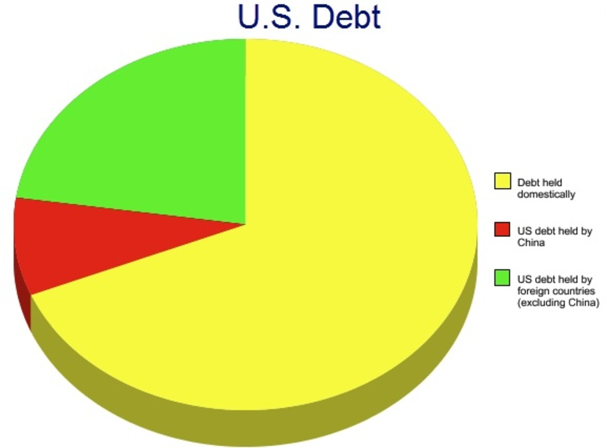 This is an approximation of the U.S. National Debt showing 2/3 is owned by the U.S. Government and its citizens and about 1/3 is owned by foreign investors.  Thanks to Metagalacticllamas.com for the chart.