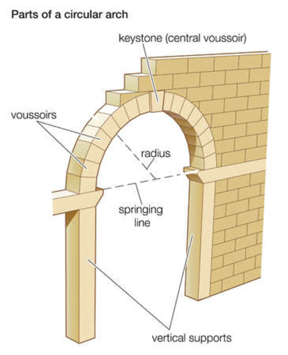 terminology-for-gate-architecture-part-ii