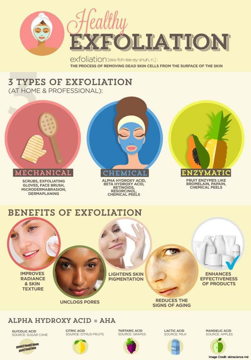 face-masks-for-exfoliatiation