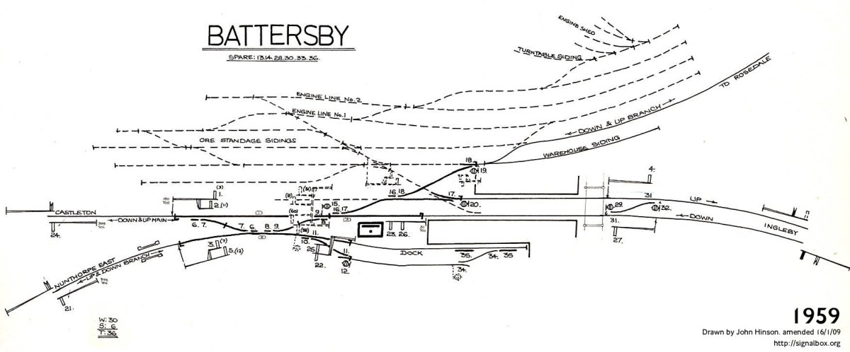 Track plans are ideal to work from. No need to copy them slavishly, unless you want to model a location as it was at a cerain time in its history. This is Battersby, North Yorkshire in 1959, thirty years after the exchange sidings were lifted