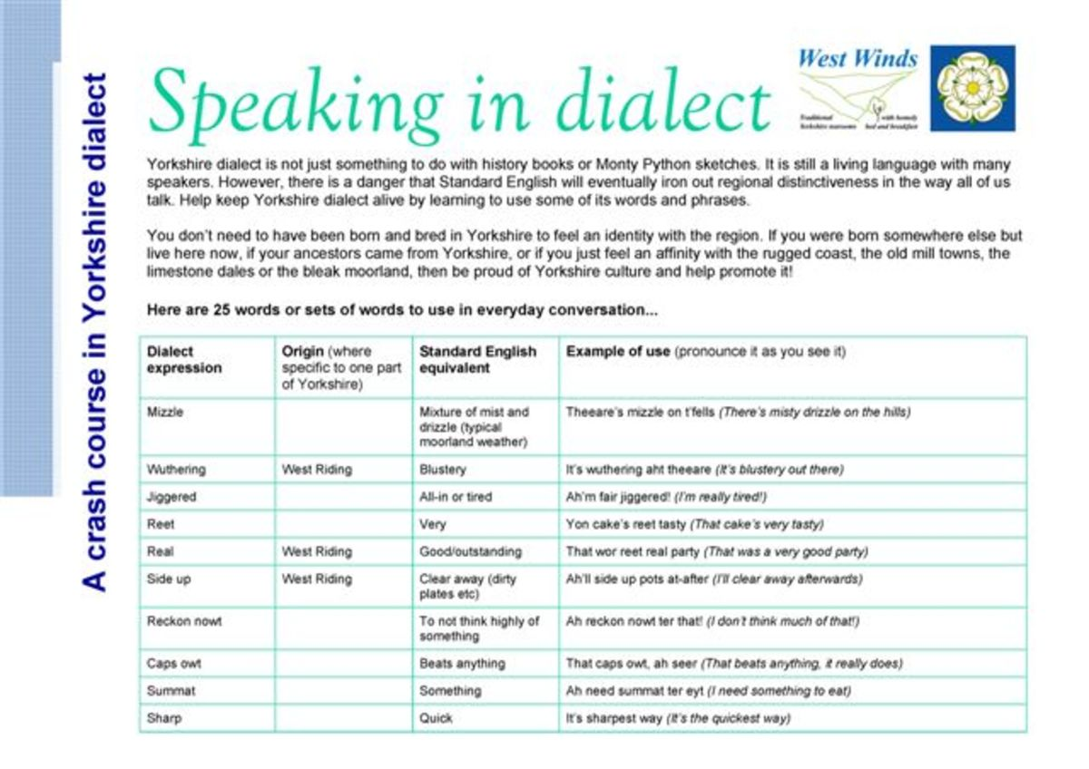 A 'Crash Course' dialect guide to help you understand the basics, with handy pointers