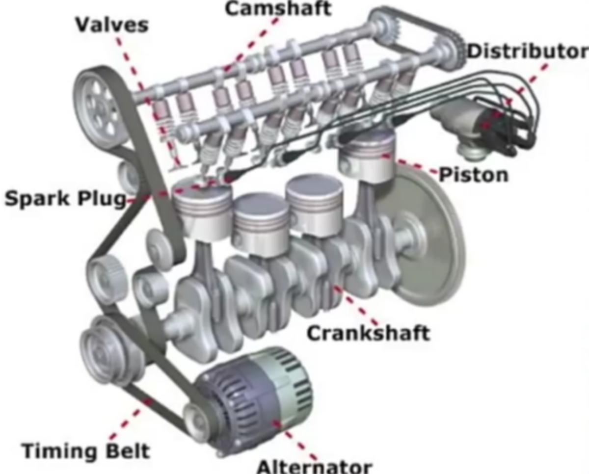 How an Internal Combustion (I.C.) Engine Works