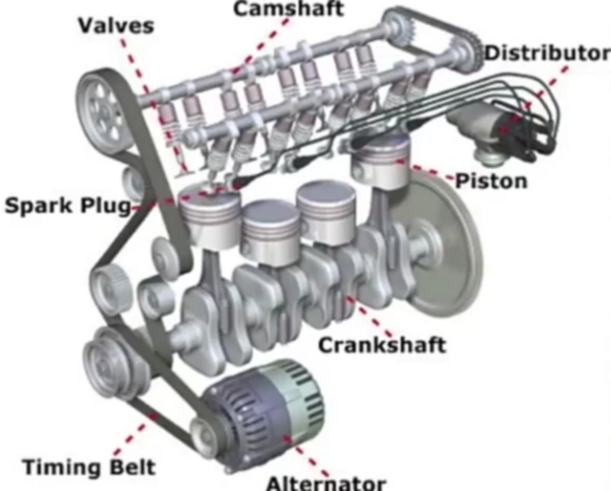 I.C. Engine