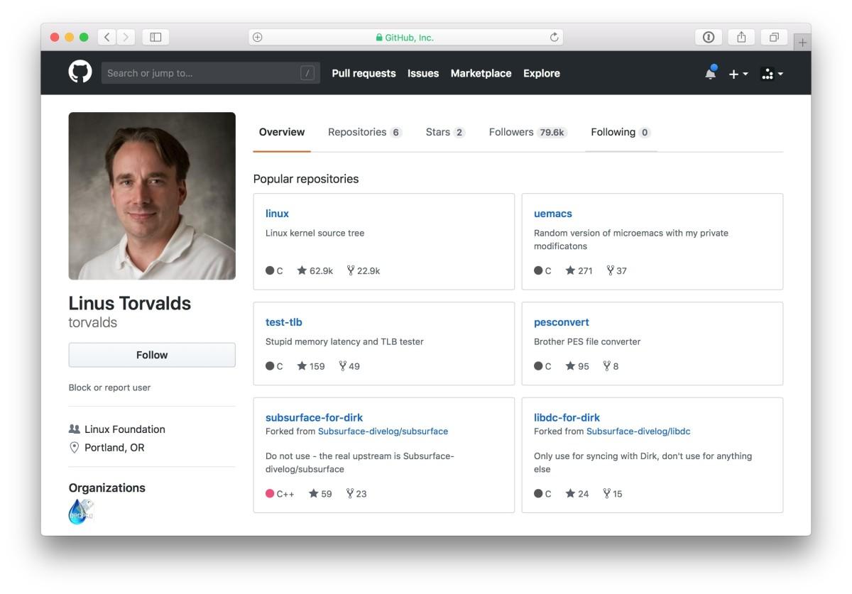 Linus Torvalds Github Profile