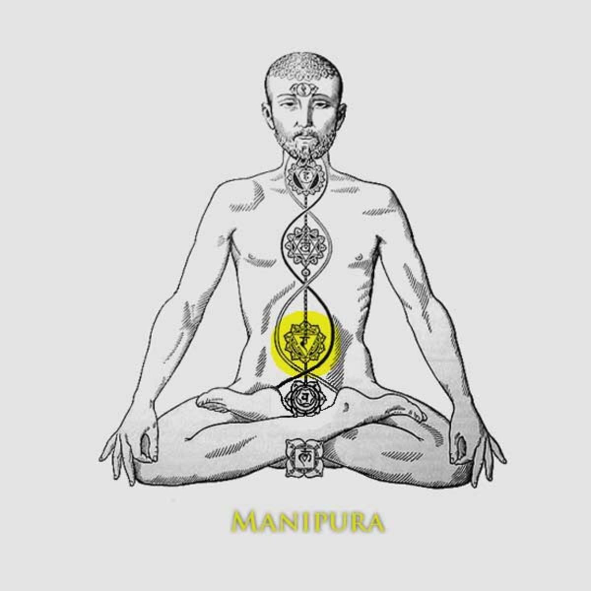 Manipura chakra Kshetram