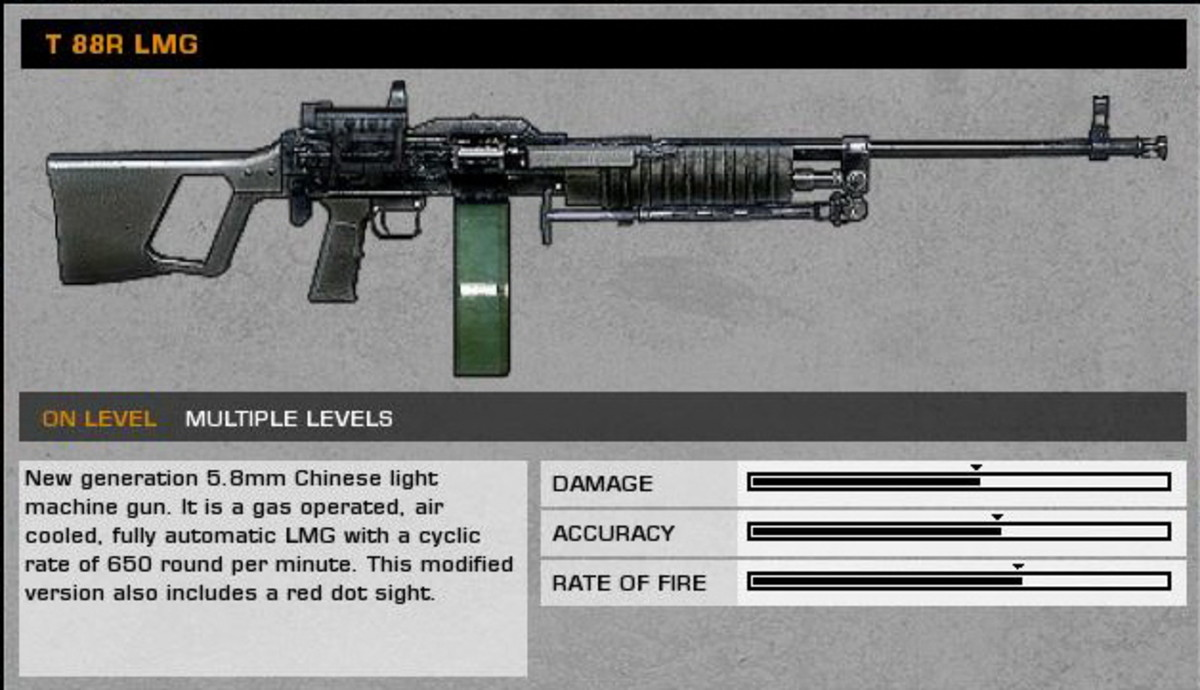 Upriver: T 88R LMG collectible / collectable.