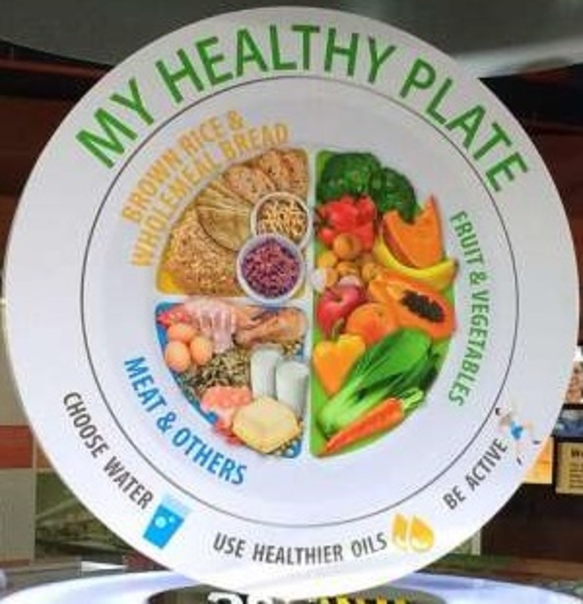 Singapore's My Healthy Plate.