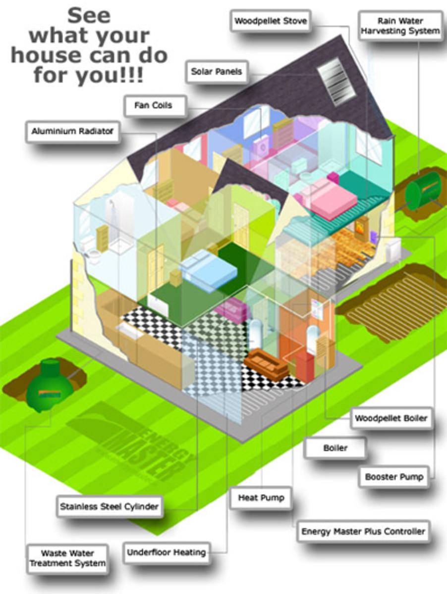 Eco House Design Hobart: Eco Home