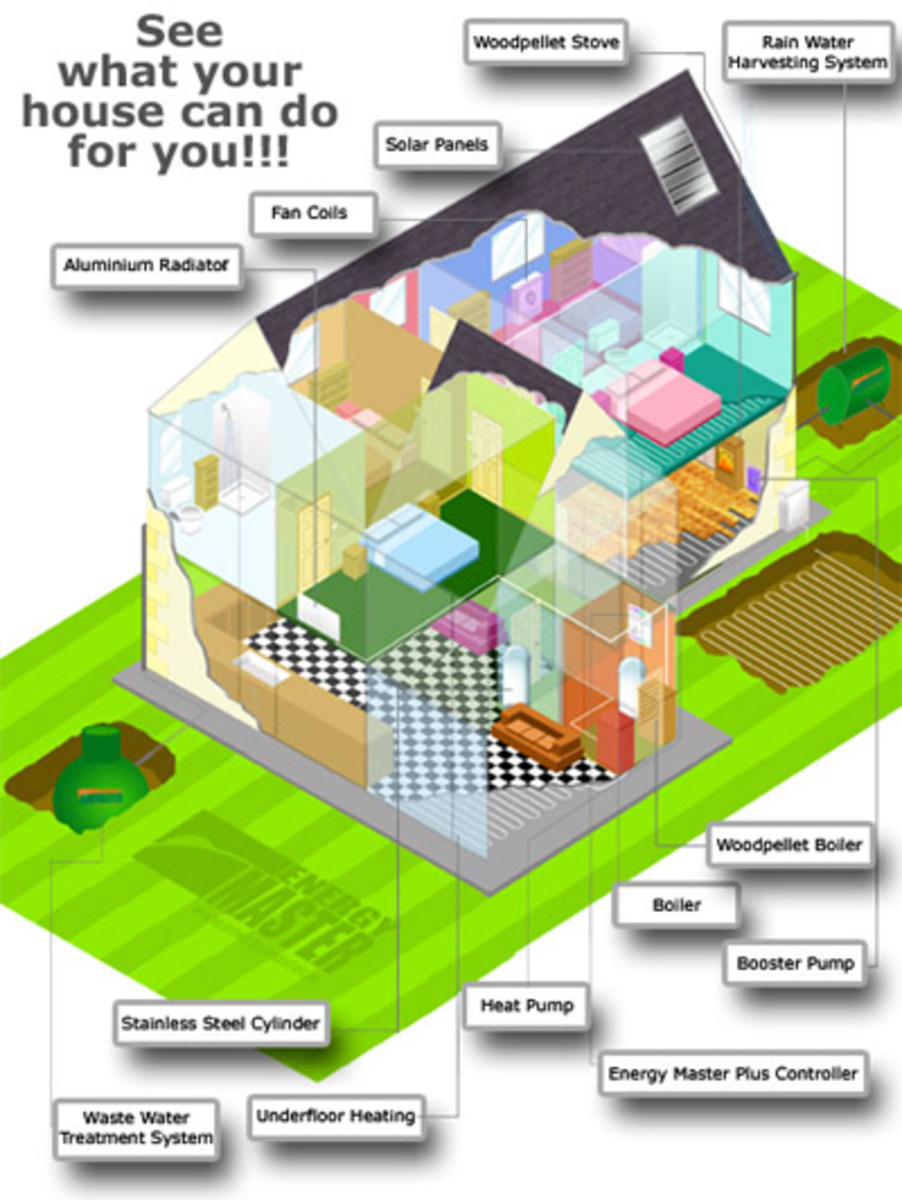 Eco Friendly Buildings Home Design 2015