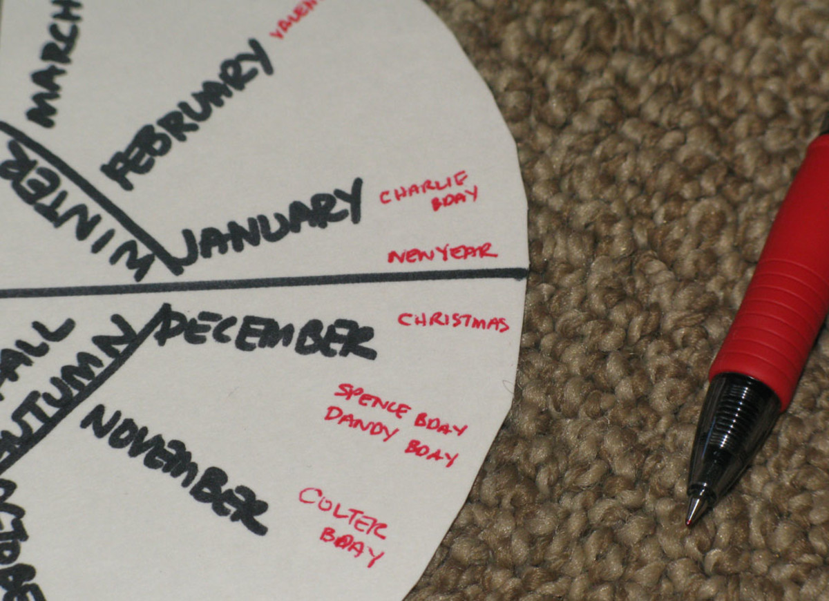 Near the edge, write holidays, birthdays, and other important dates next to their correct month.