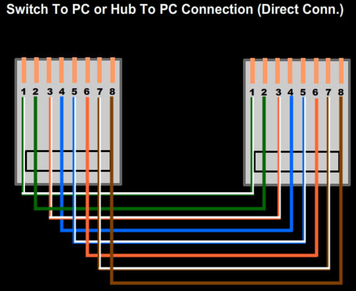 cat6 connection wiring diagram setup lan with hub or switch  with cable color code  setup lan with hub or switch  with cable color code