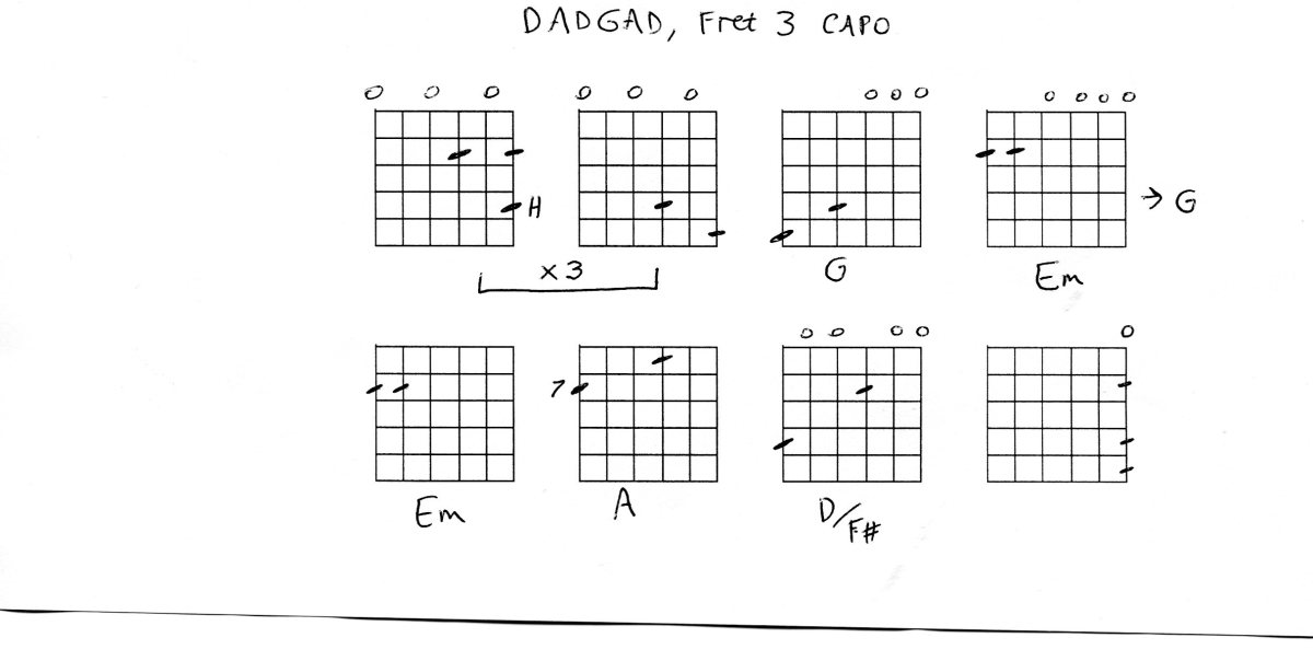 Guitar DADGAD Tuning | HubPages