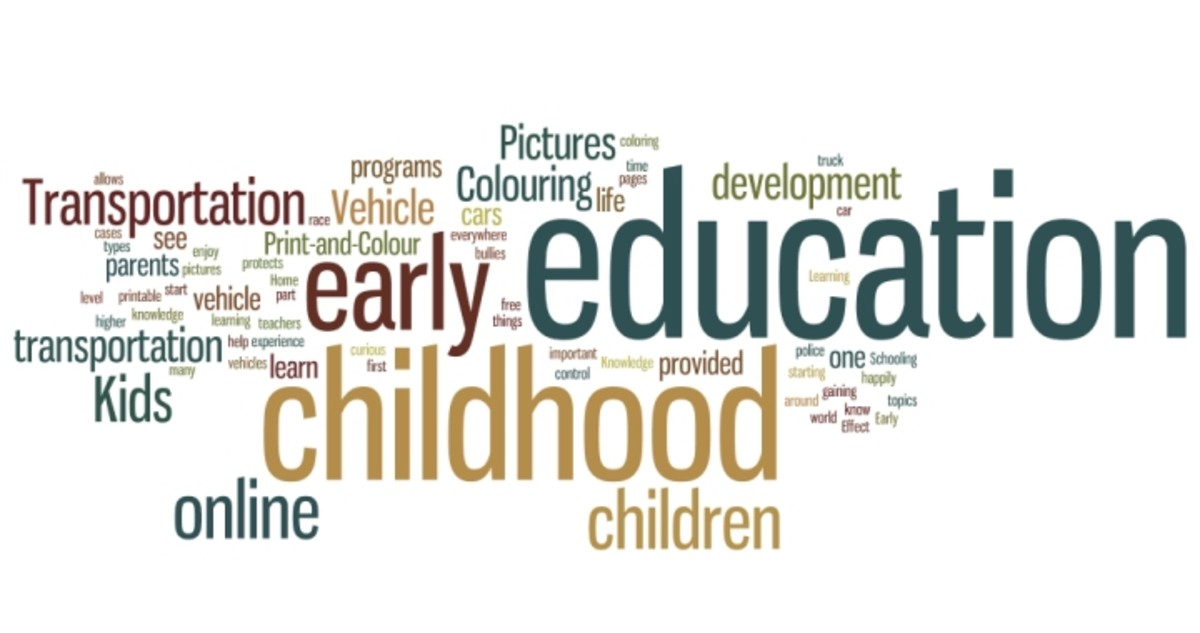 Transportation Coloring Pages Word Cloud - Childhood education material by HSanAlim