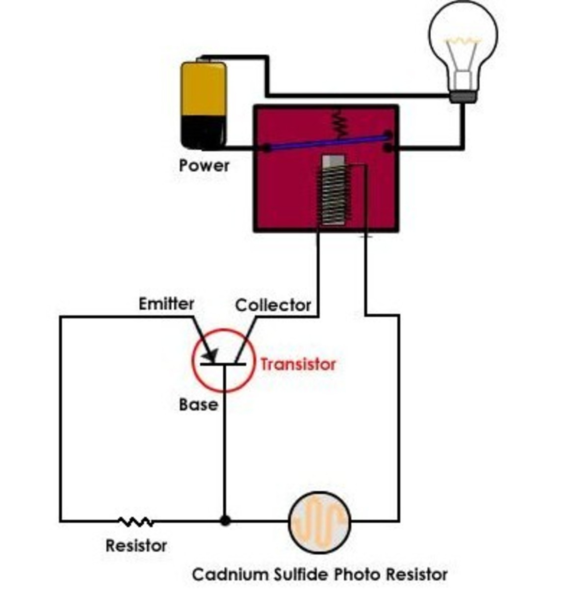 A simple circuit showing the photodetector, transistor and relay.