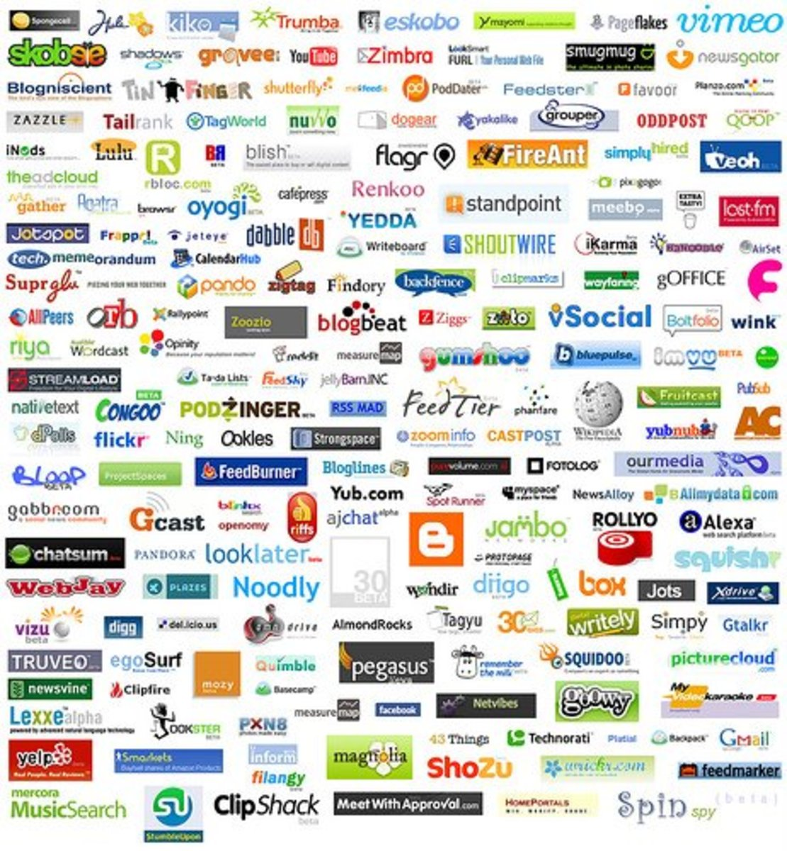 This aggregation of Web 2.0 logos has been floating aound the intrnet today. Most of these companies are unknown. The question becomes, how much that is on the Web we do not know, maybe, some are making les profit because there are so many, or not