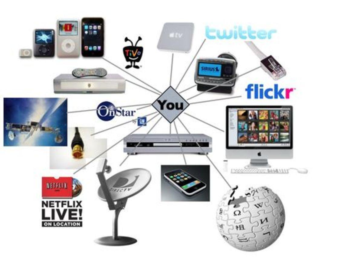 New Media Interactiivty