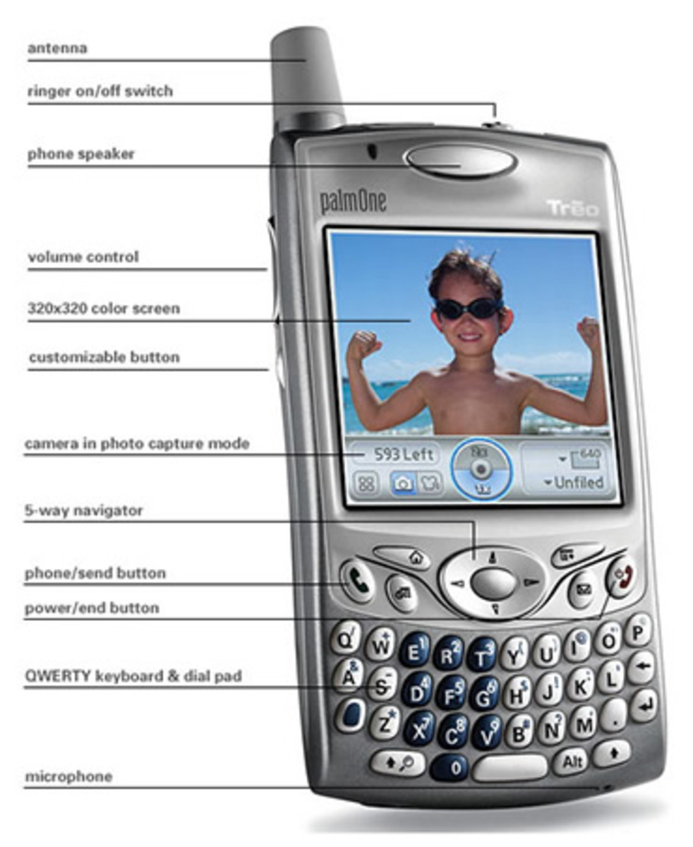 Treo 650. Palm released an update to the Java Virtual machine,the new vista compliant version of the Palm Desktop, with Gmail Client and latest version of Opera Mini